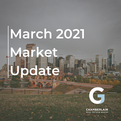 Calgary-Real-Estate-Market-Update-March-2021.png