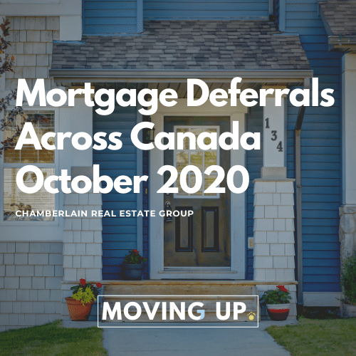 Mortgage_Deferrals_Across_Canada_October_2020