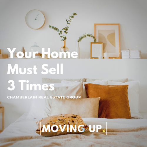 Your-Home-MUST-Sell-3-Times